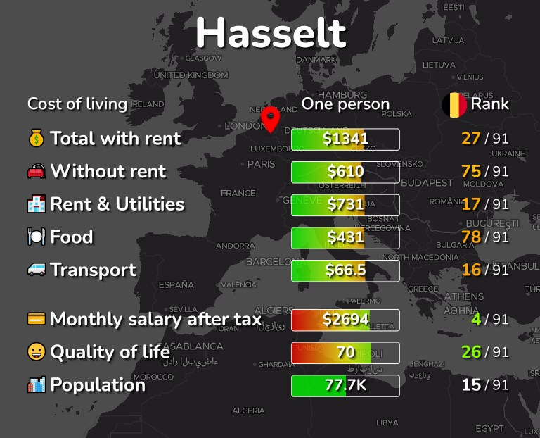 Cost of living in Hasselt infographic