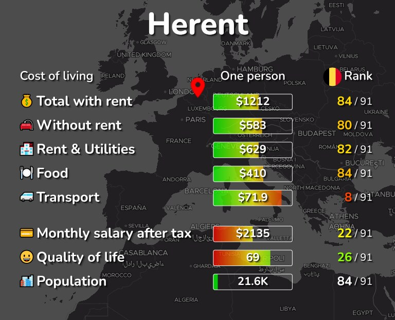Cost of living in Herent infographic