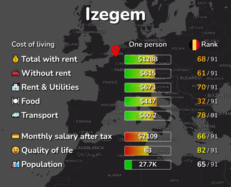 Cost of living in Izegem infographic