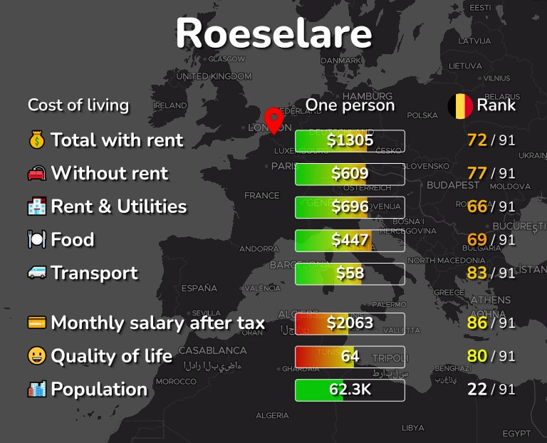 Cost of living in Roeselare infographic