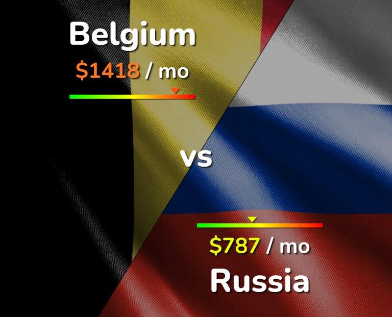 Cost of living in Belgium vs Russia infographic
