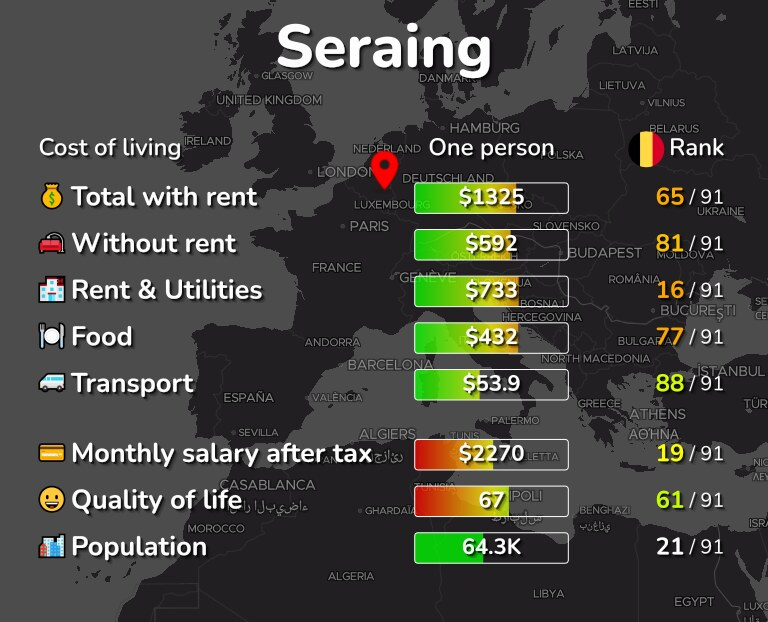 Cost of living in Seraing infographic