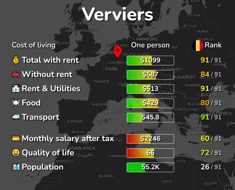 Cost of living in Verviers infographic