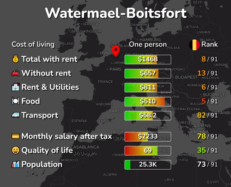 Cost of living in Watermael-Boitsfort infographic