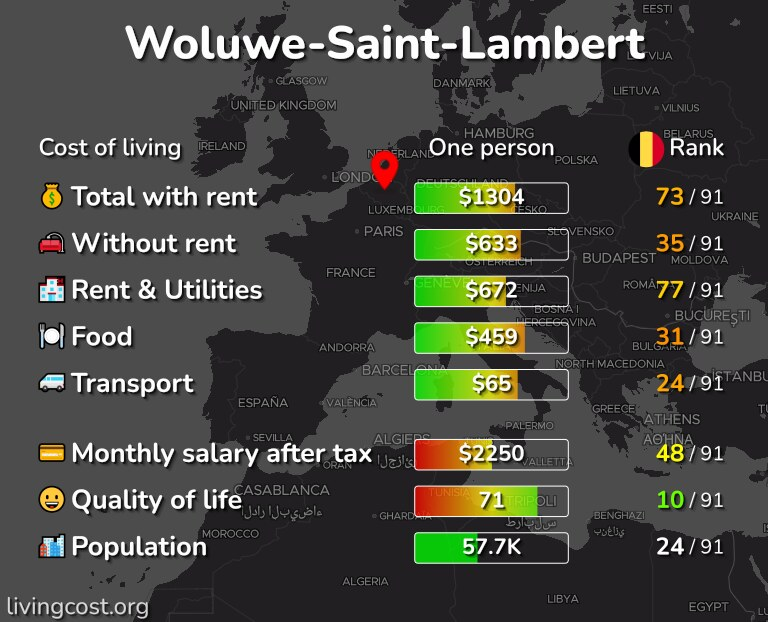 Cost of living in Woluwe-Saint-Lambert infographic