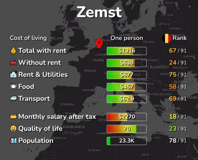 Cost of living in Zemst infographic