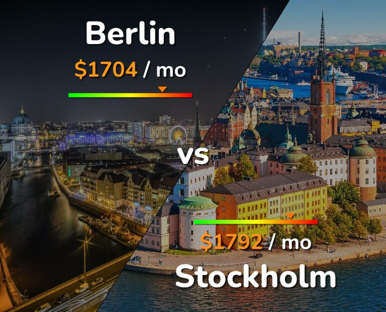 Cost of living in Berlin vs Stockholm infographic