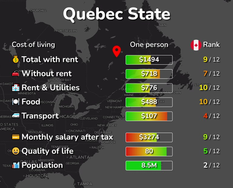 Cost of living in Quebec State infographic