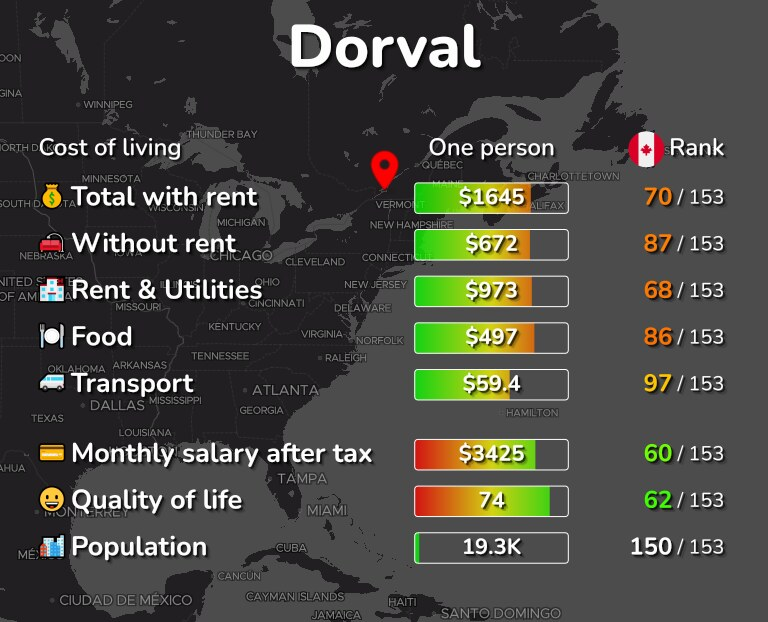 Cost of living in Dorval infographic