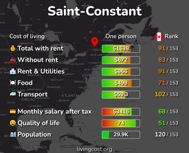 Cost of living in Saint-Constant infographic