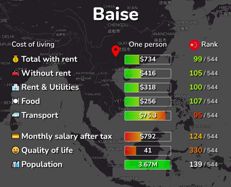 Cost of living in Baise infographic