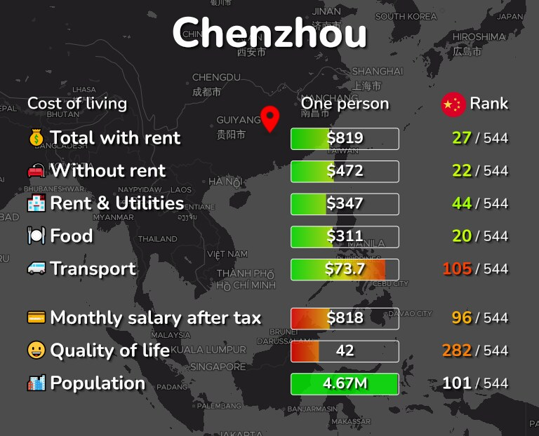Cost of living in Chenzhou infographic