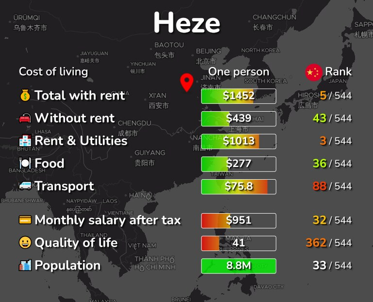 Cost of living in Heze infographic