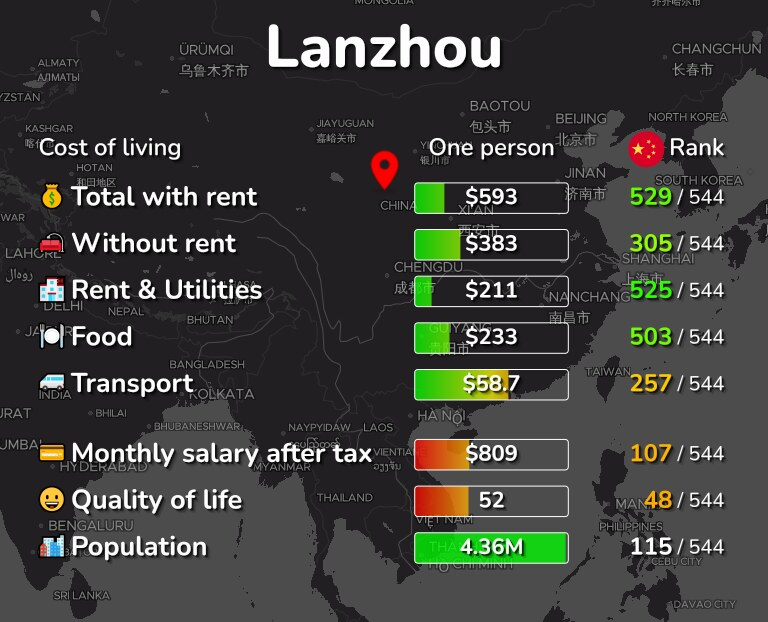 Cost of living in Lanzhou infographic