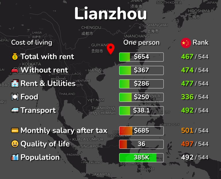 Cost of living in Lianzhou infographic