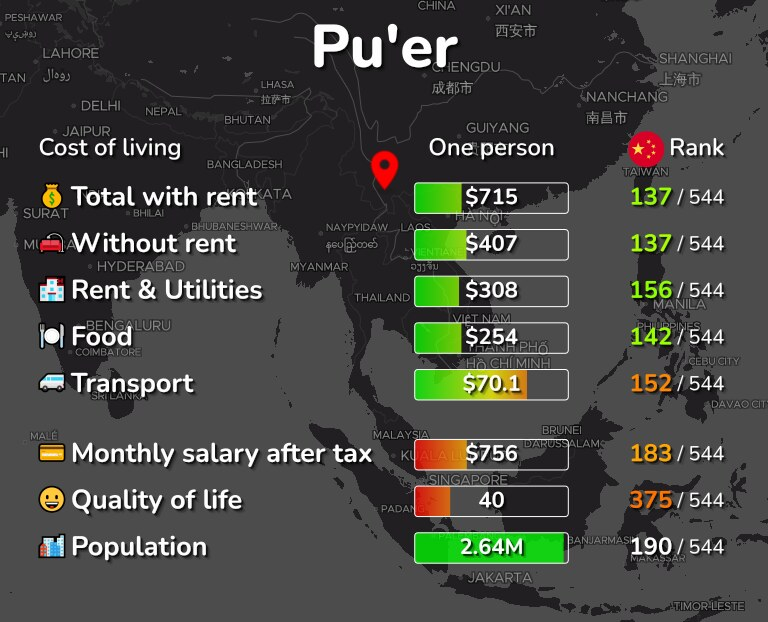 Cost of living in Pu'er infographic