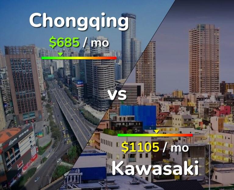 Cost of living in Chongqing vs Kawasaki infographic