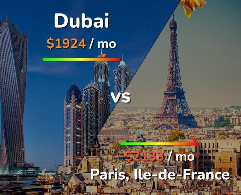 Cost of living in Dubai vs Paris infographic