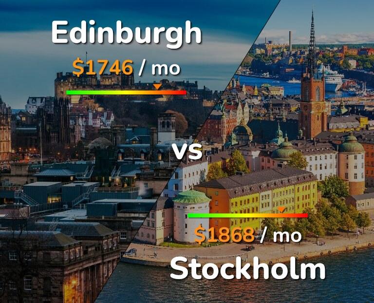Cost of living in Edinburgh vs Stockholm infographic