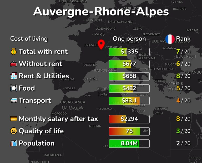 Cost of living in Auvergne-Rhone-Alpes infographic