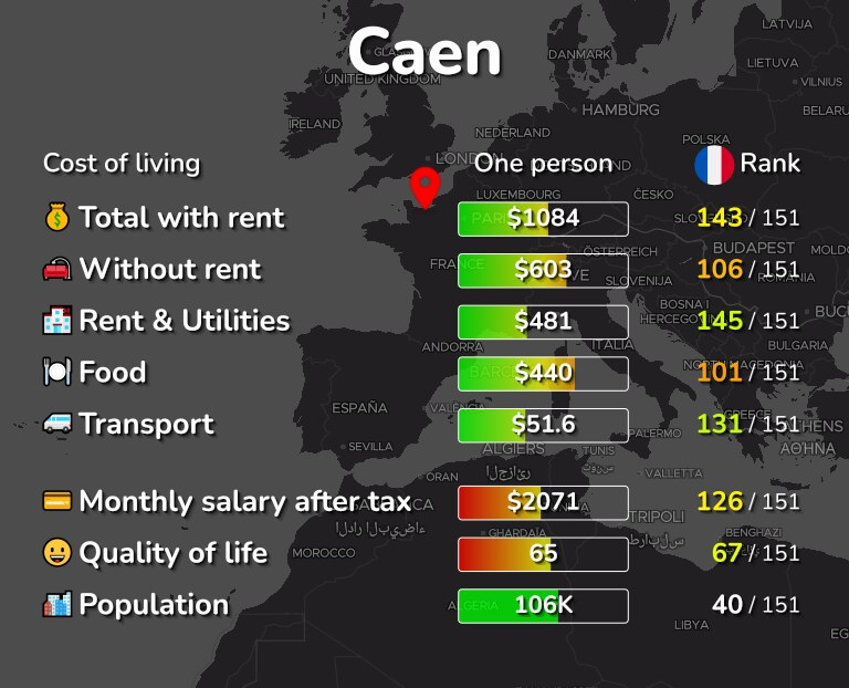 Cost of living in Caen infographic