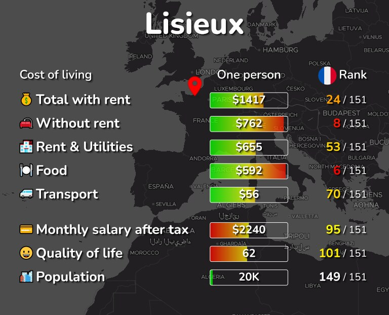 Cost of living in Lisieux infographic