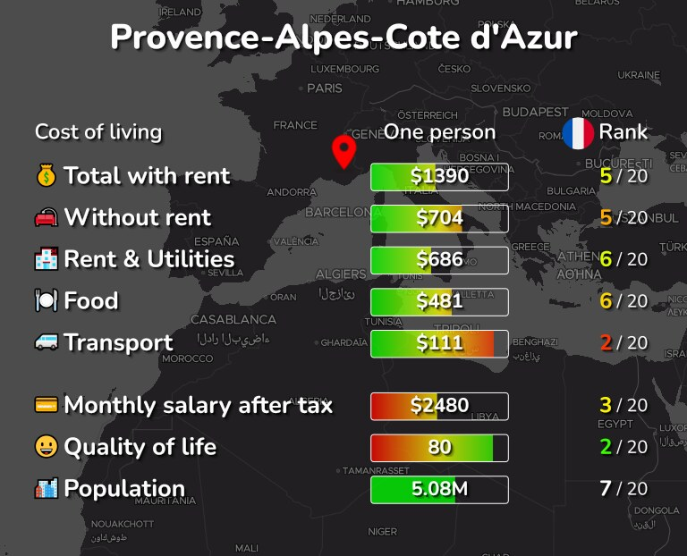 Cost of living in Provence-Alpes-Cote d'Azur infographic