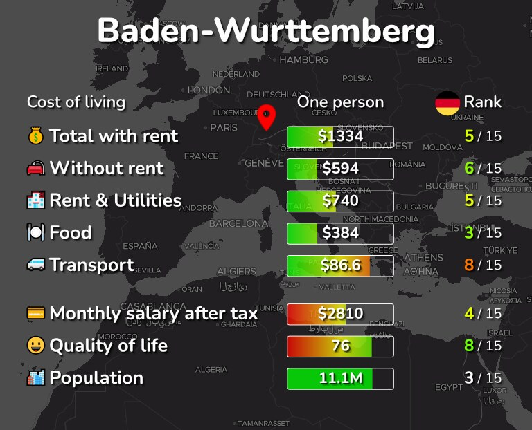 Cost of living in Baden-Wurttemberg infographic
