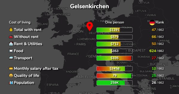 lokale dating site in gelsenkirchen frau sucht sexkontakte greifensee