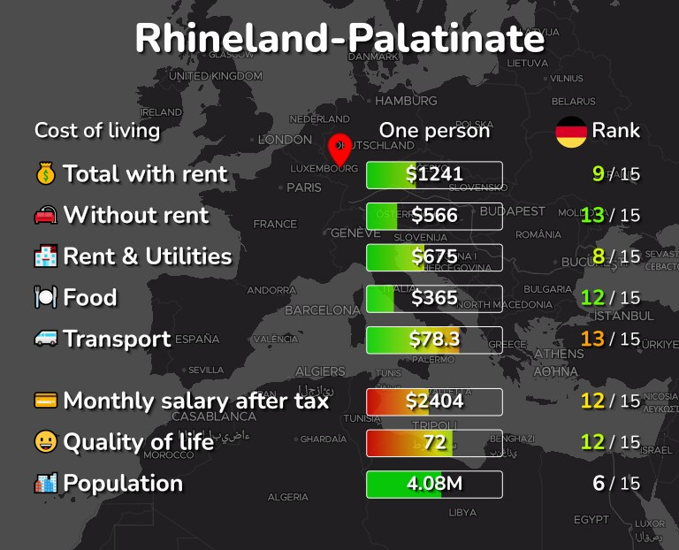 Cost of living in Rhineland-Palatinate infographic