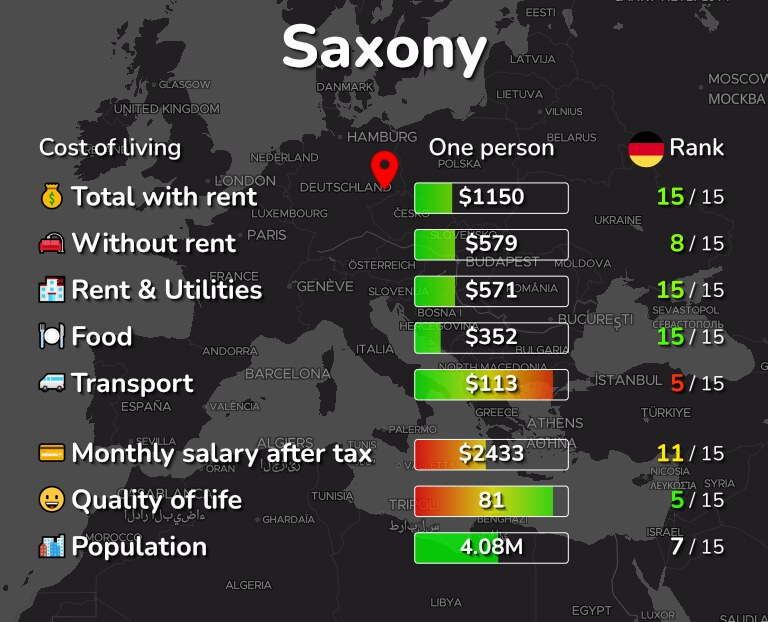 Cost of living in Saxony infographic