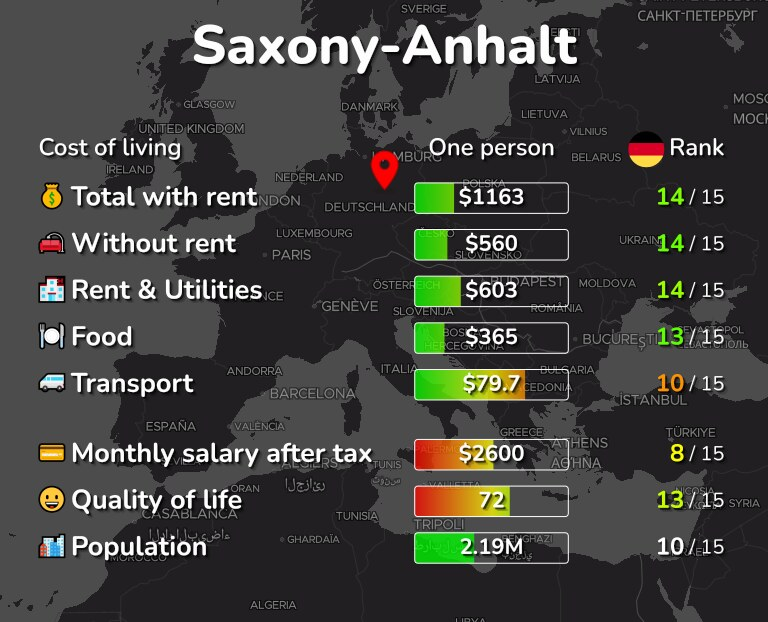 Cost of living in Saxony-Anhalt infographic