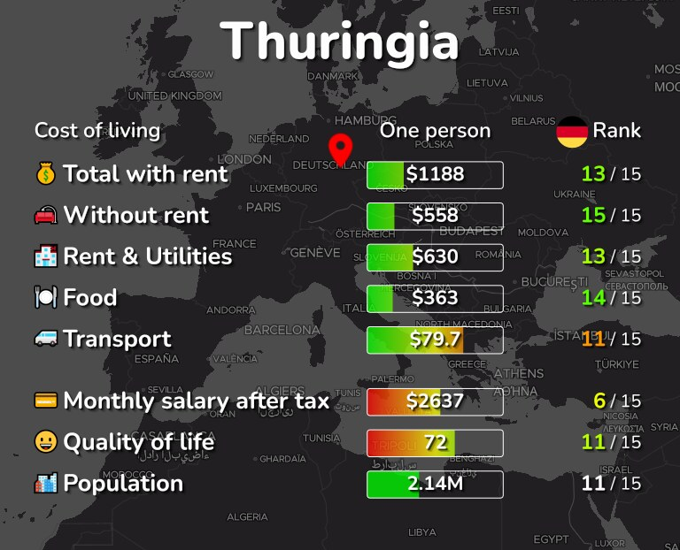 Cost of living in Thuringia infographic