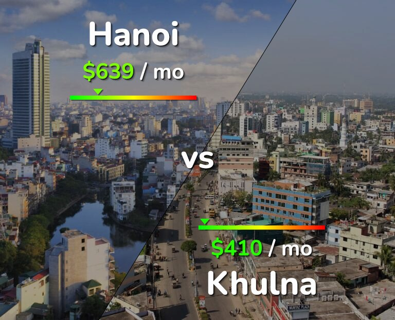 Cost of living in Hanoi vs Khulna infographic