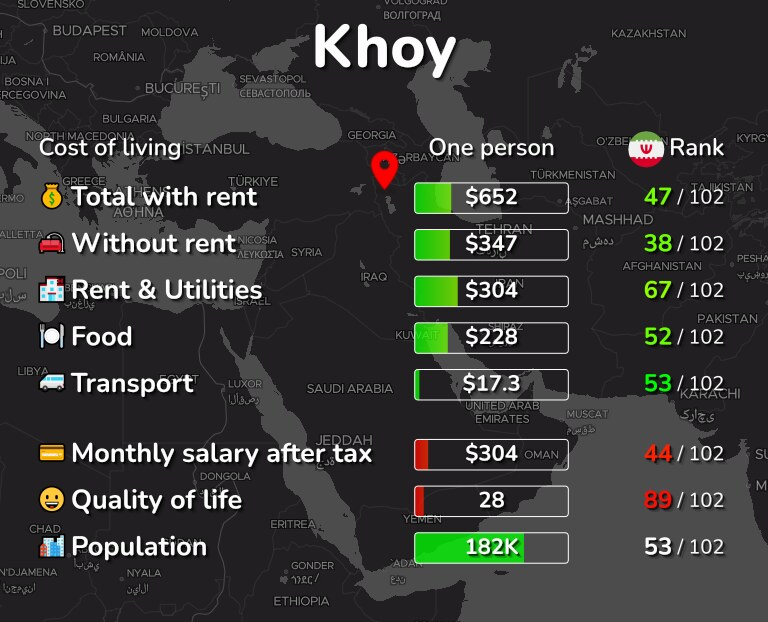 Cost of living in Khoy infographic