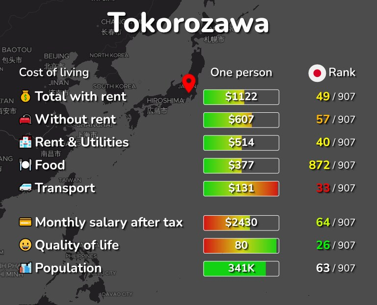 Cost of living in Tokorozawa infographic