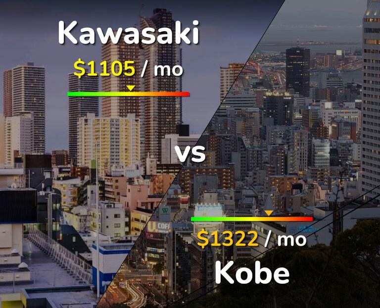 Cost of living in Kawasaki vs Kobe infographic