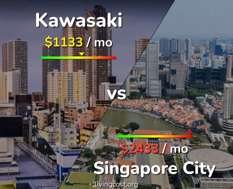 Cost of living in Kawasaki vs Singapore infographic