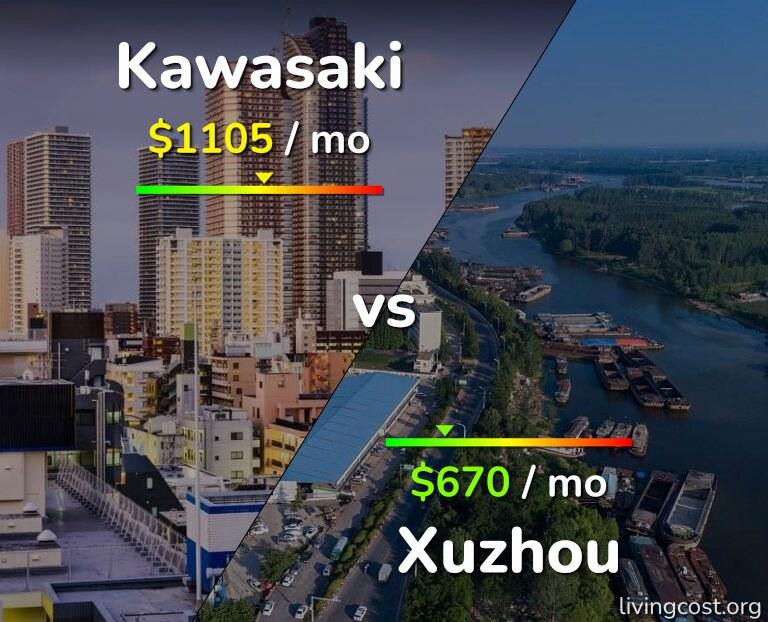 Cost of living in Kawasaki vs Xuzhou infographic