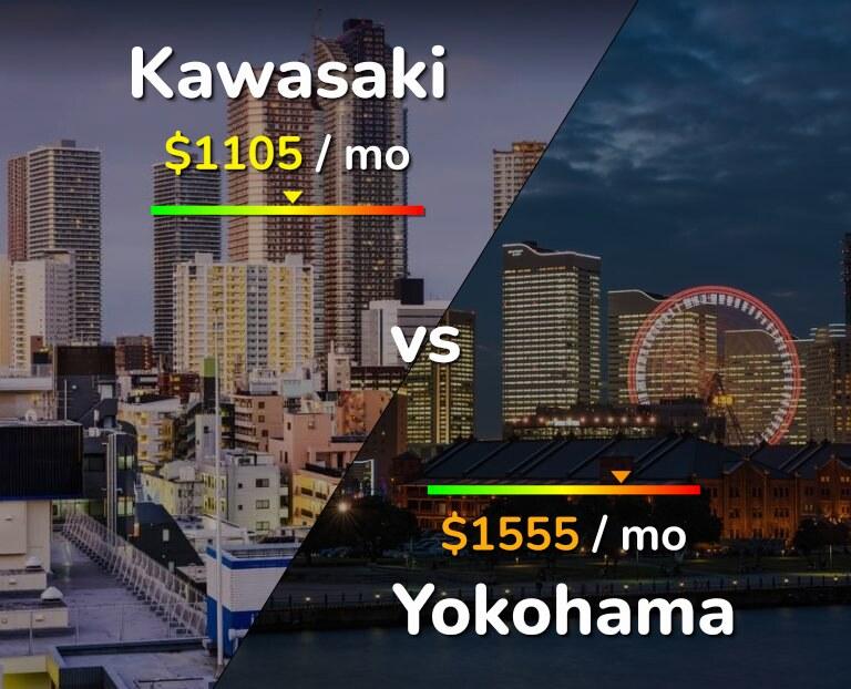 Cost of living in Kawasaki vs Yokohama infographic