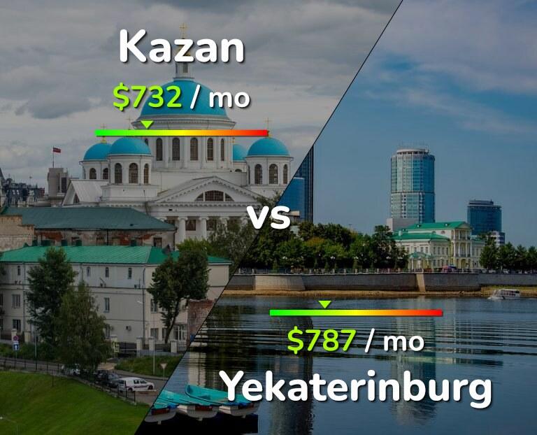 Cost of living in Kazan vs Yekaterinburg infographic