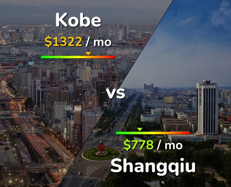 Cost of living in Kobe vs Shangqiu infographic