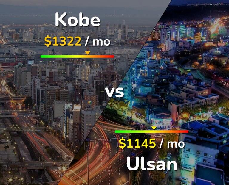 Cost of living in Kobe vs Ulsan infographic