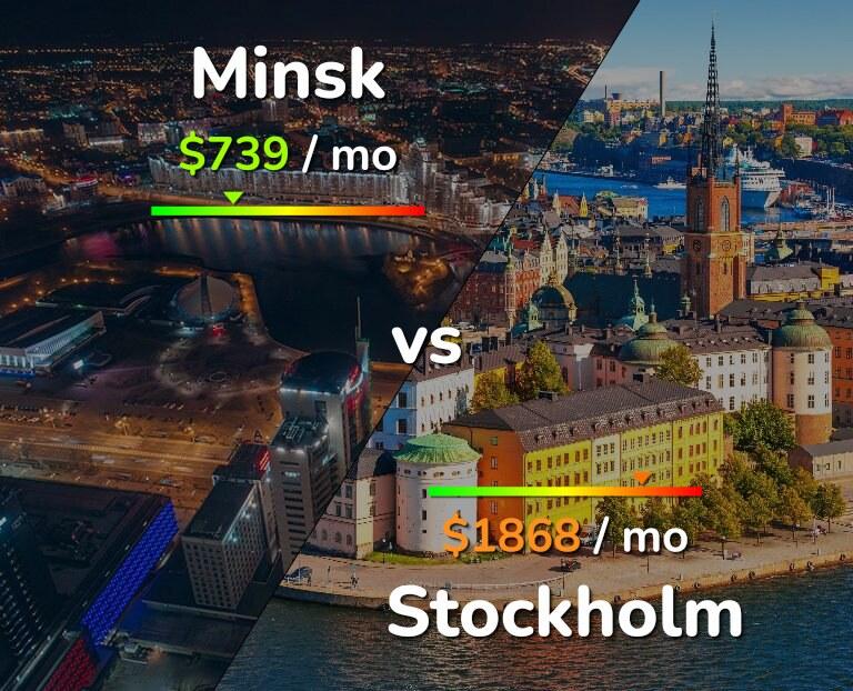 Cost of living in Minsk vs Stockholm infographic