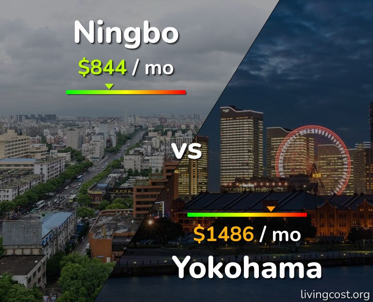 Cost of living in Ningbo vs Yokohama infographic