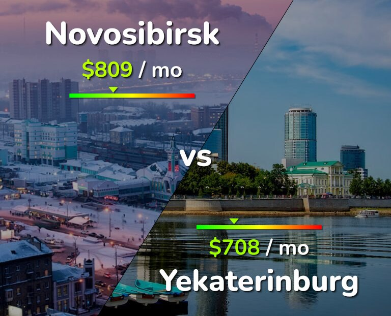 Cost of living in Novosibirsk vs Yekaterinburg infographic