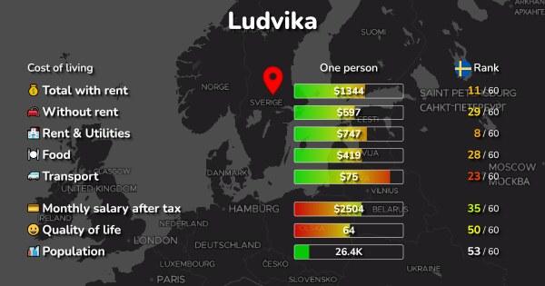 Ludvika Till Eskilstuna