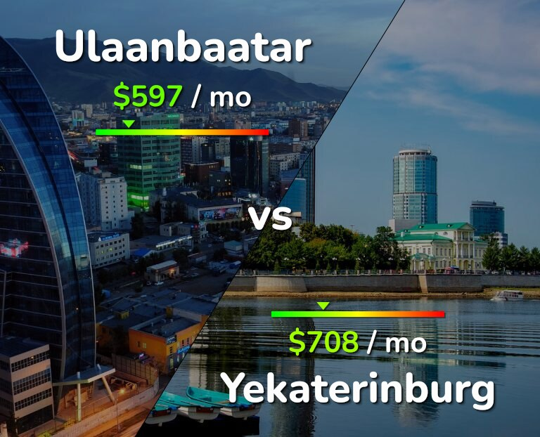 Cost of living in Ulaanbaatar vs Yekaterinburg infographic