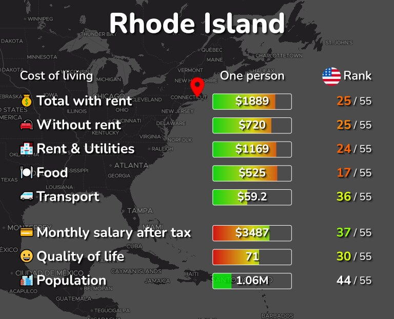 Cost of living in Rhode Island infographic